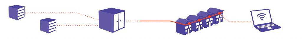 schema-deploiement-fibre-optique